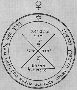 Кабала Ключи Соломона